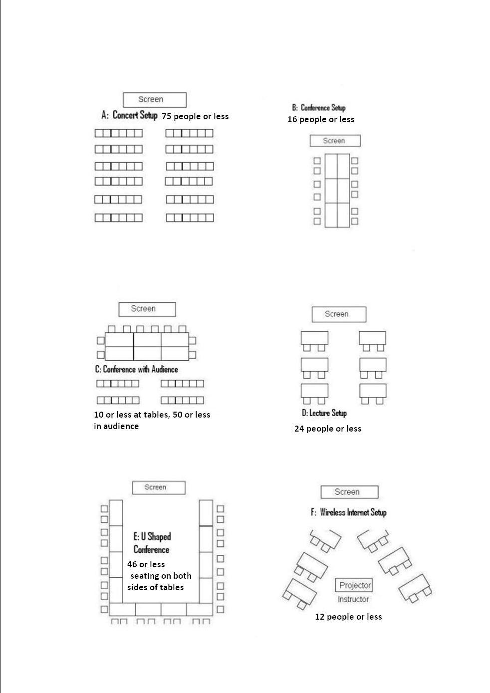diagram of meeting rooms